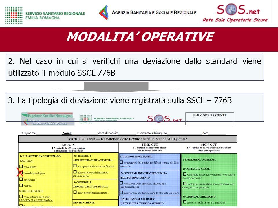 MODALITA OPERATIVE 2.