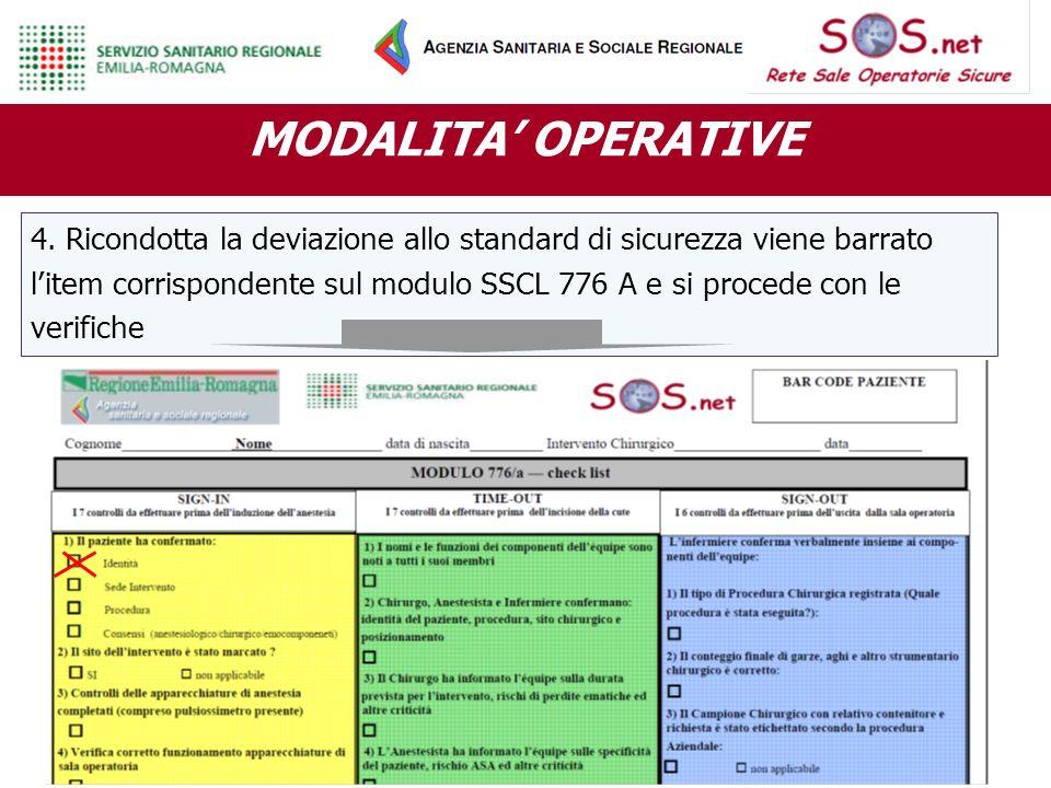 MODALITA OPERATIVE 4.