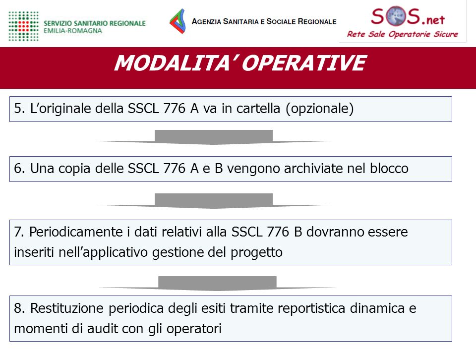 MODALITA OPERATIVE 5.Loriginale della SSCL 776 A va in cartella (opzionale) 6.