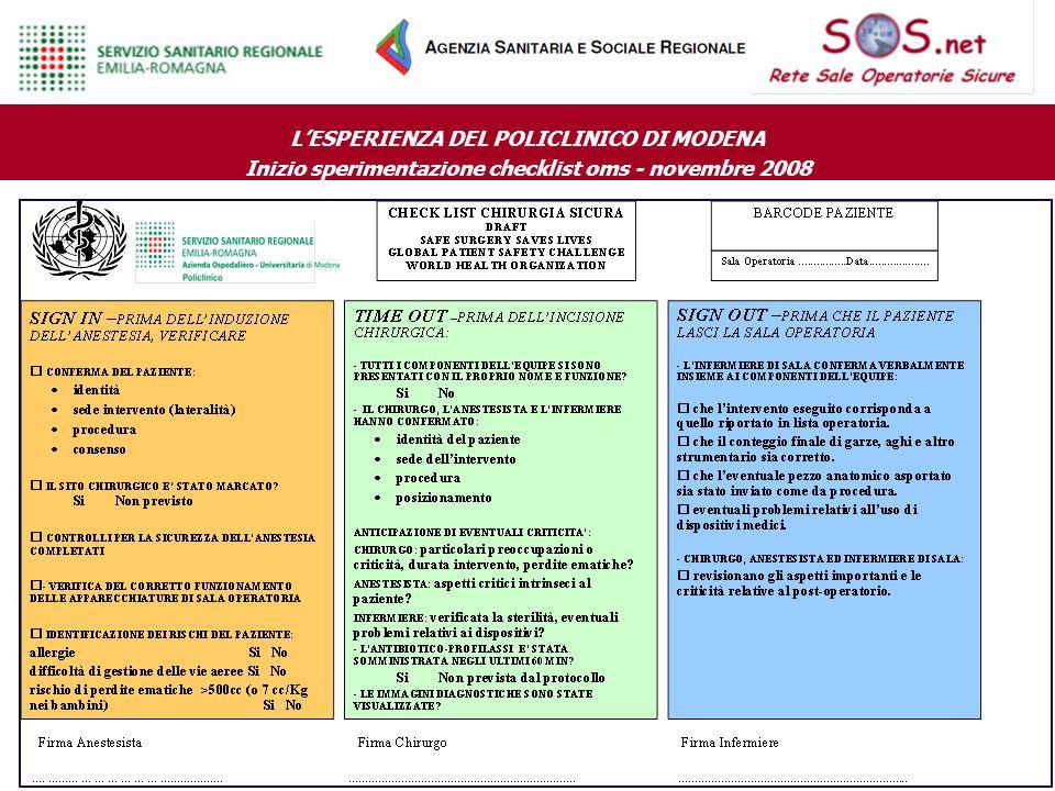 LESPERIENZA DEL POLICLINICO DI MODENA Inizio sperimentazione checklist oms - novembre 2008