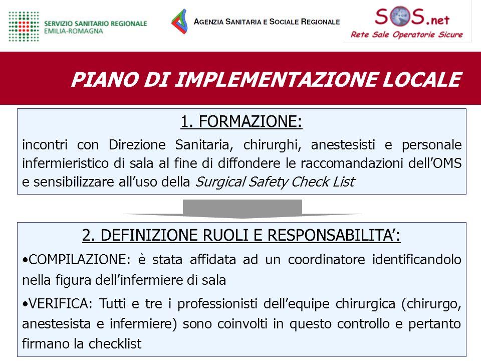 PIANO DI IMPLEMENTAZIONE LOCALE 1.