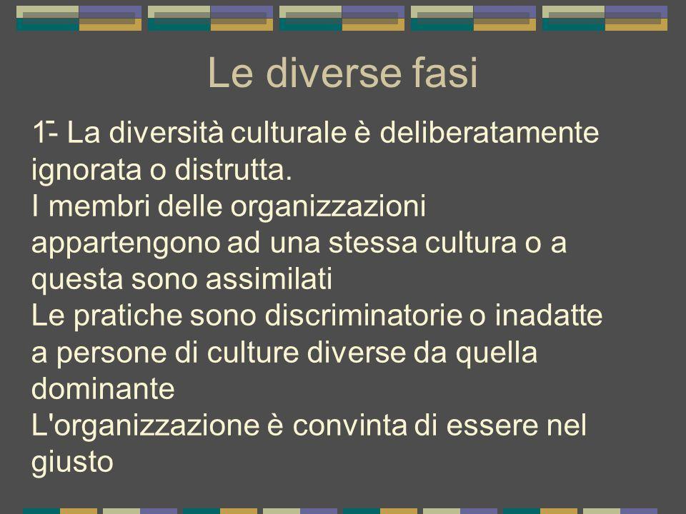 Le diverse fasi - 1- La diversità culturale è deliberatamente ignorata o distrutta. I membri delle organizzazioni appartengono ad una stessa cultura o