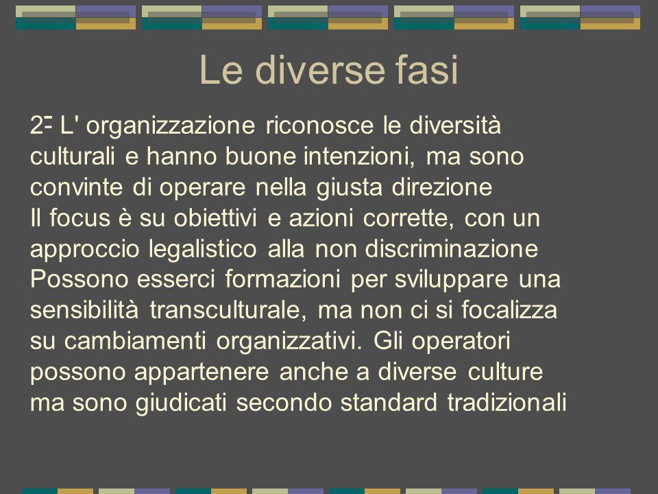 Le diverse fasi - 2- L' organizzazione riconosce le diversità culturali e hanno buone intenzioni, ma sono convinte di operare nella giusta direzione I