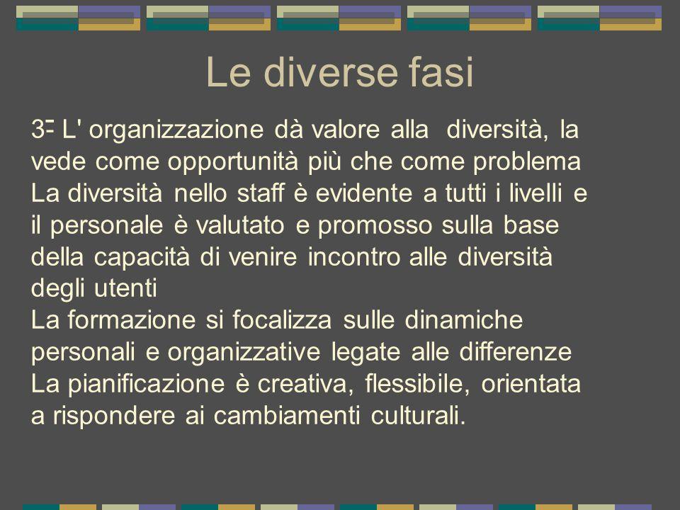 Le diverse fasi - 3- L' organizzazione dà valore alla diversità, la vede come opportunità più che come problema La diversità nello staff è evidente a