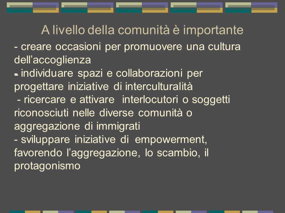 A livello della comunità è importante - - creare occasioni per promuovere una cultura dellaccoglienza - individuare spazi e collaborazioni per progett