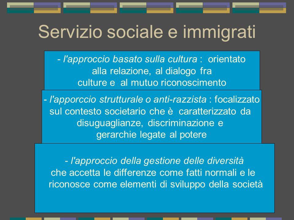 Servizio sociale e immigrati - l'approccio basato sulla cultura : orientato alla relazione, al dialogo fra culture e al mutuo riconoscimento - l'appor