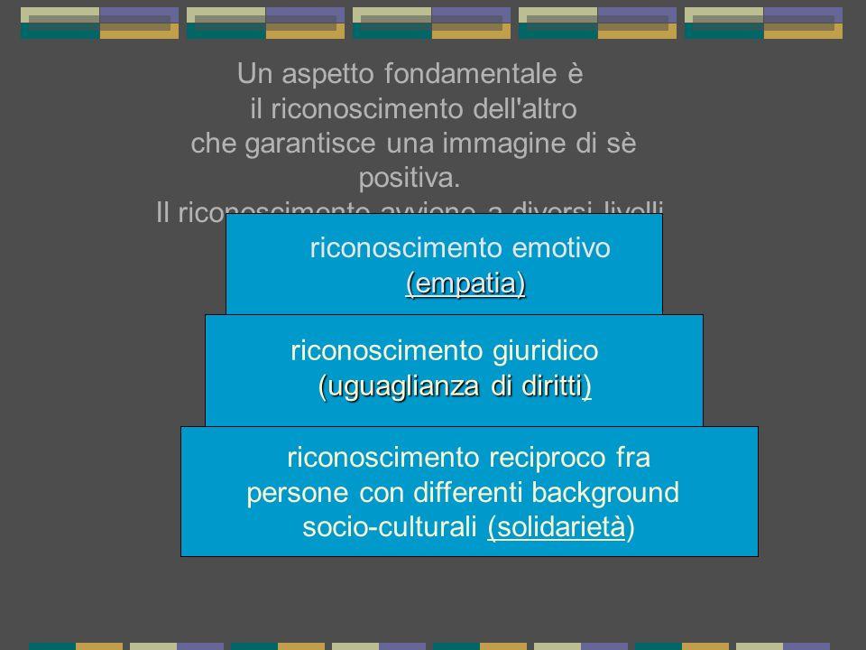 ALCUNI PUNTI DI ATTENZIONE - Stili comunicativi Sviluppare attenzione rispetto all effetto della propria comunicazione (verbale e non) sulla persona che la riceve e ai significati che la comunicazione soprattutto non verbale ha nelle diverse culture