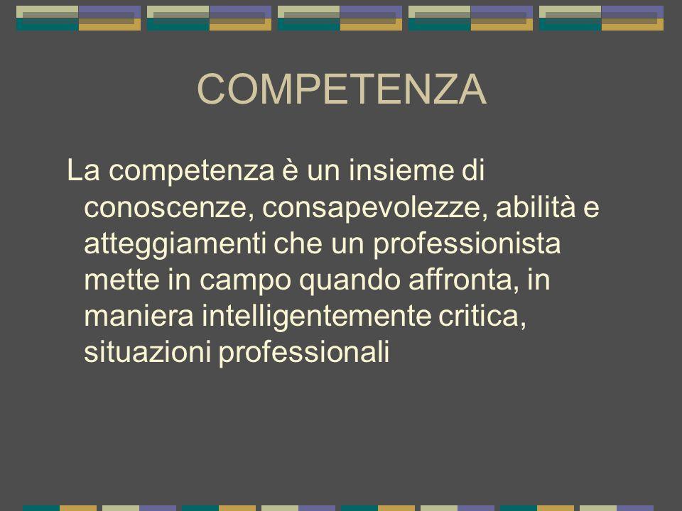 COMPETENZA La competenza è un insieme di conoscenze, consapevolezze, abilità e atteggiamenti che un professionista mette in campo quando affronta, in