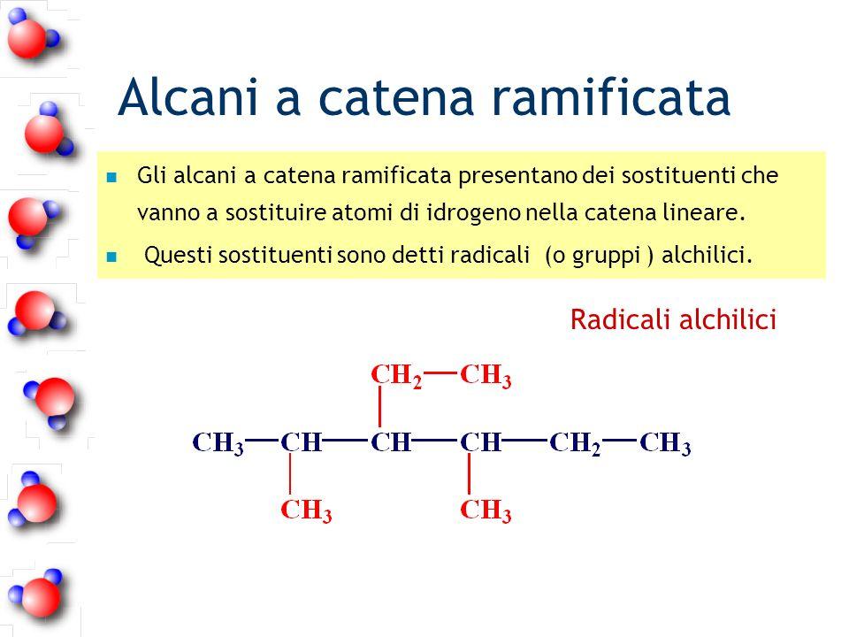 Alcani a catena ramificata n Gli alcani a catena ramificata presentano dei sostituenti che vanno a sostituire atomi di idrogeno nella catena lineare.