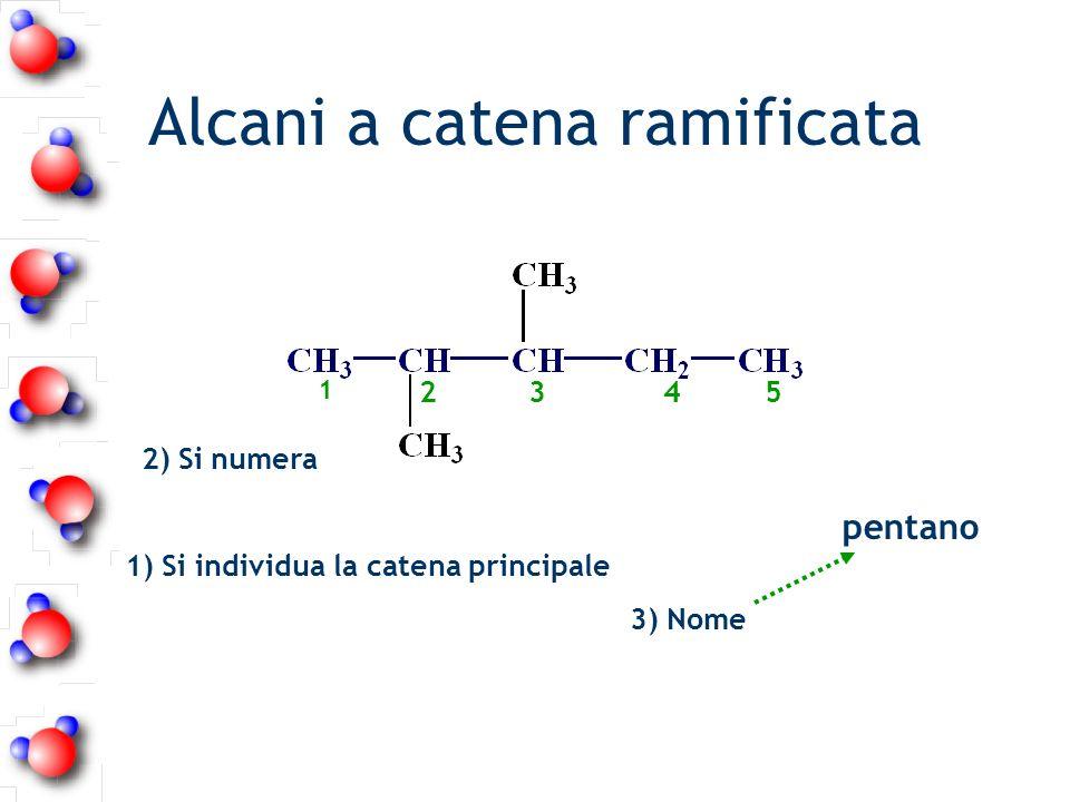 Alcani a catena ramificata pentano 1 2345 1) Si individua la catena principale 2) Si numera 3) Nome