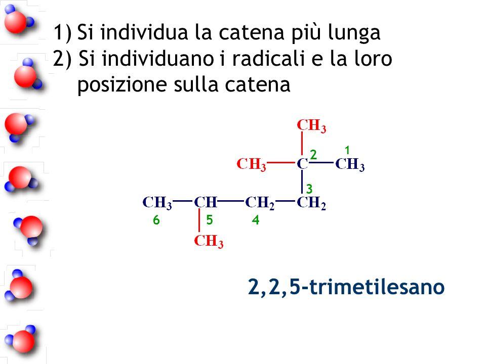 2,2,5-trimetilesano 1 2 3 456 1)Si individua la catena più lunga 2) Si individuano i radicali e la loro posizione sulla catena