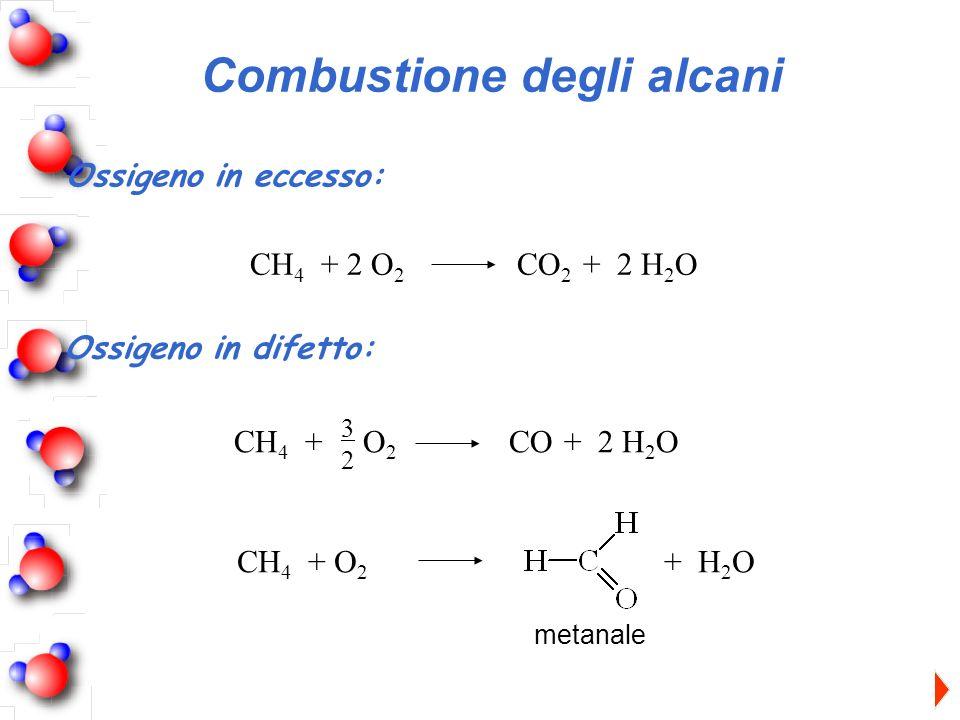 CH 4 + 2 O 2 CO 2 + 2 H 2 O CH 4 + O 2 CO + 2 H 2 O 3232 CH 4 + O 2 + H 2 O metanale Ossigeno in difetto: Ossigeno in eccesso: Combustione degli alcan
