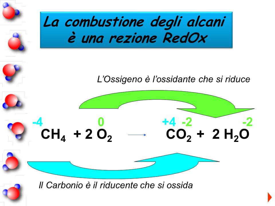 La combustione degli alcani è una rezione RedOx La combustione degli alcani è una rezione RedOx CH 4 + 2 O 2 CO 2 + 2 H 2 O -40+4-2 Il Carbonio è il r