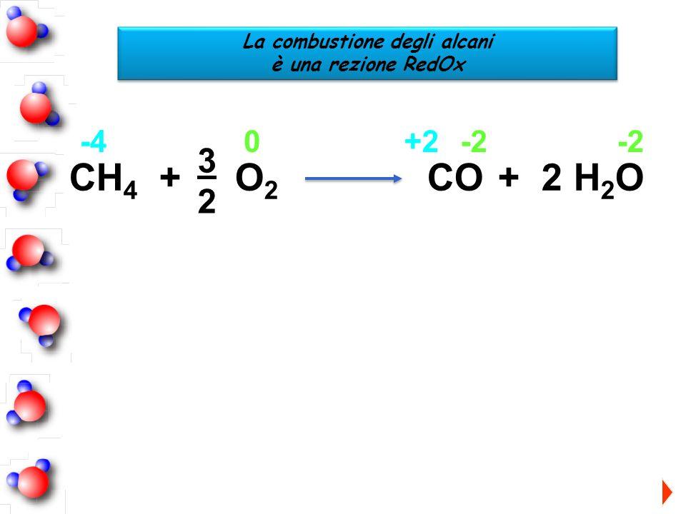 CH 4 + O 2 CO + 2 H 2 O 3232 -40+2-2 La combustione degli alcani è una rezione RedOx La combustione degli alcani è una rezione RedOx CH 4 + O 2 + H 2