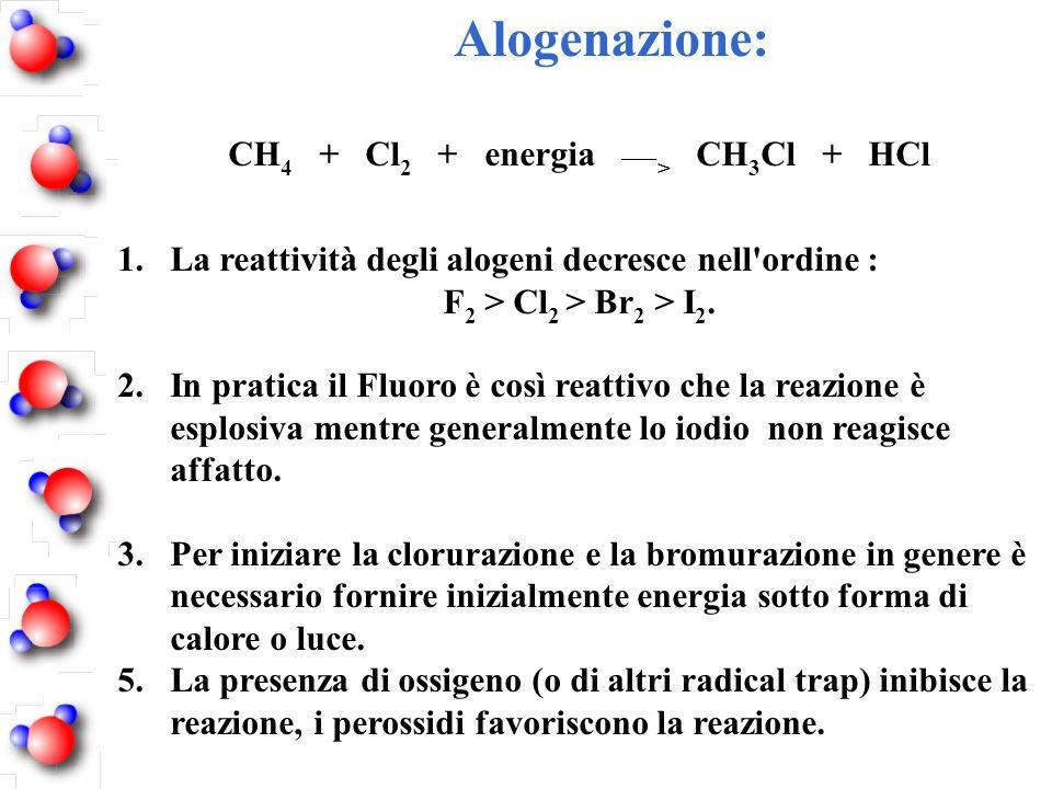 Alogenazione: CH 4 + Cl 2 + energia ___ > CH 3 Cl + HCl 1.La reattività degli alogeni decresce nell'ordine : F 2 > Cl 2 > Br 2 > I 2. 2. In pratica il