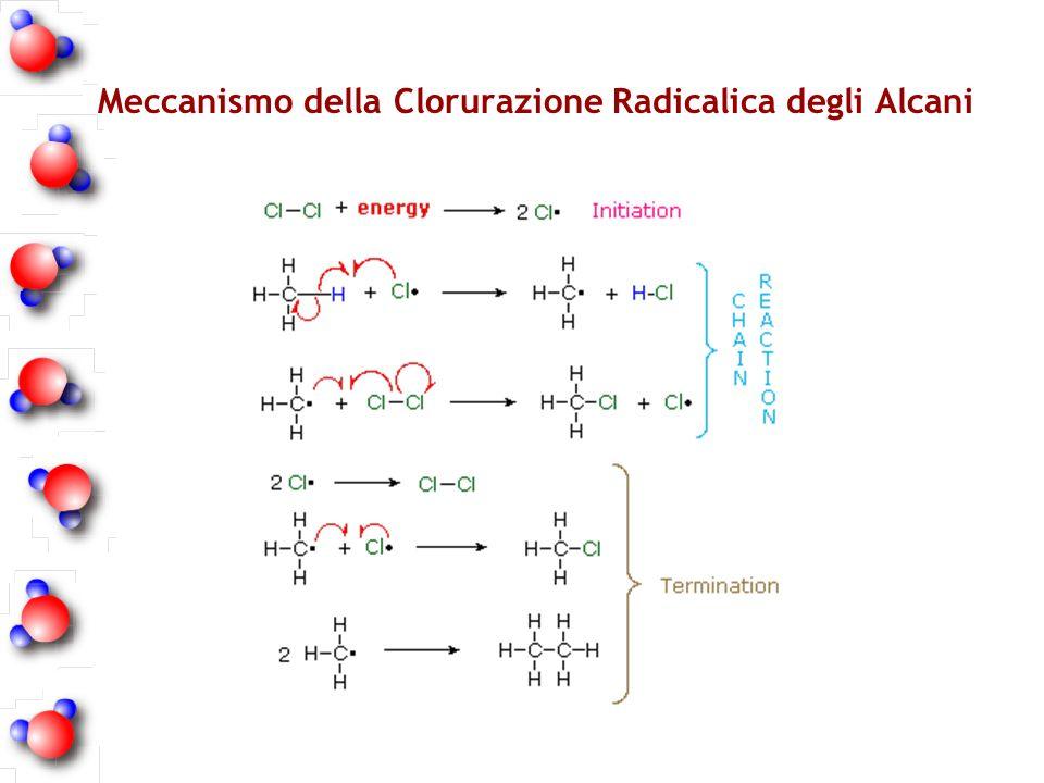 Meccanismo della Clorurazione Radicalica degli Alcani
