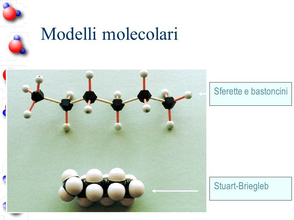 Modelli molecolari Sferette e bastonciniStuart-Briegleb