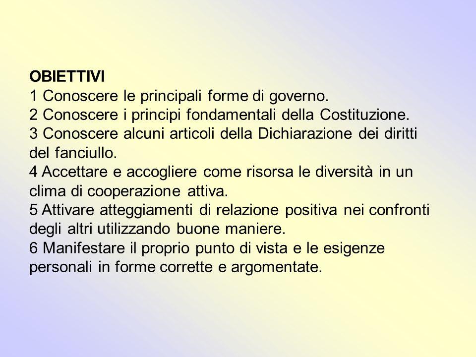 OBIETTIVI 1 Conoscere le principali forme di governo.