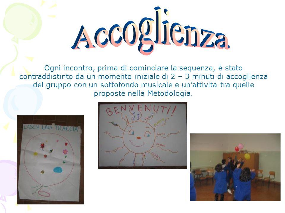 Gli alunni sono stati coinvolti nello stabilire semplici regole di attenzione e cura degli altri in classe.