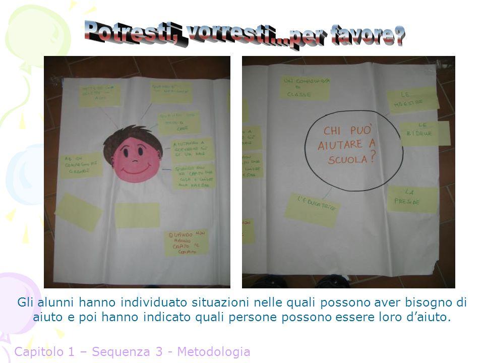 Gli alunni hanno individuato unattività che possono fare da soli per prendersi cura del proprio corpo.