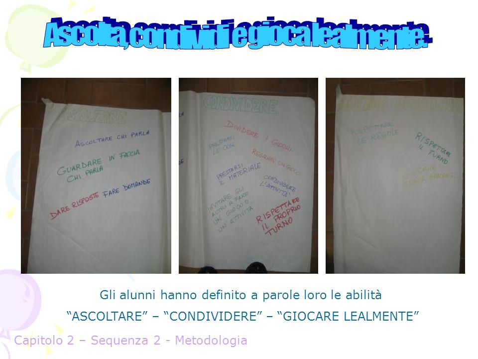 Gli alunni hanno imparato diversi modi per esprimere apprezzamento Capitolo 2 - Sequenza 4 - Metodologia