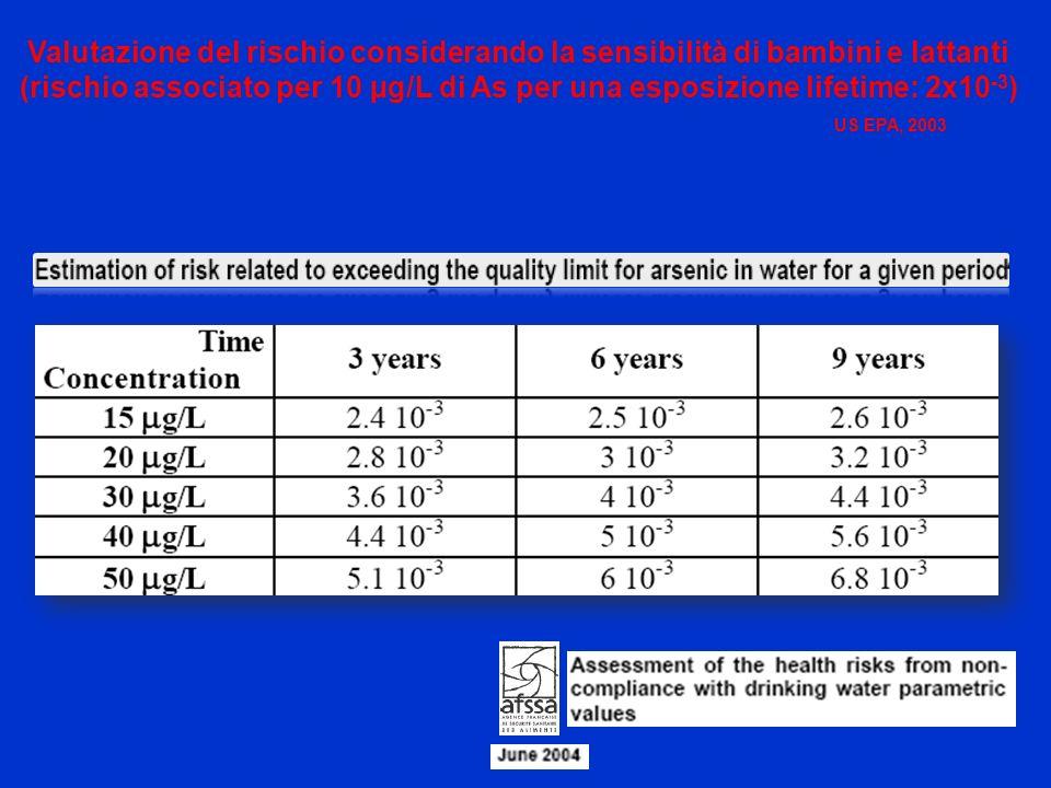 Valutazione del rischio considerando la sensibilità di bambini e lattanti (rischio associato per 10 µg/L di As per una esposizione lifetime: 2x10 -3 )