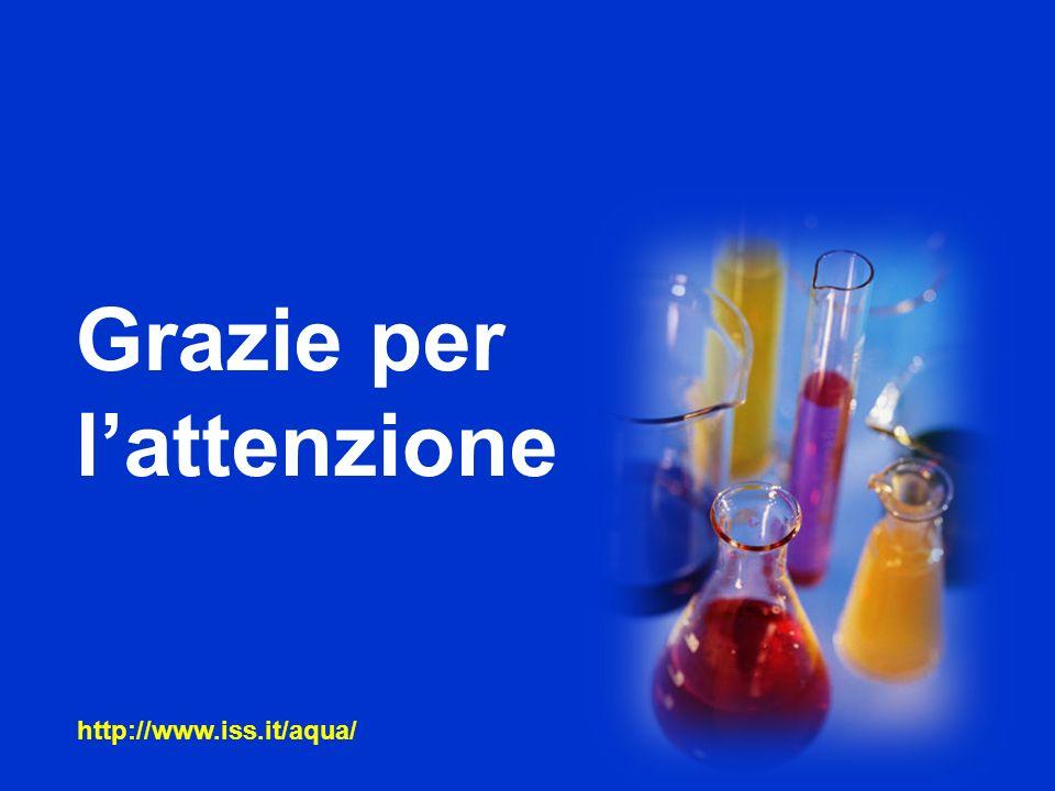 http://www.iss.it/aqua/ Grazie per lattenzione