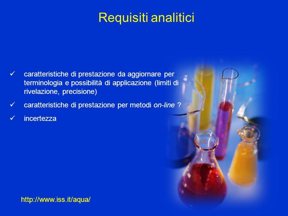 Requisiti analitici http://www.iss.it/aqua/ caratteristiche di prestazione da aggiornare per terminologia e possibilità di applicazione (limiti di riv