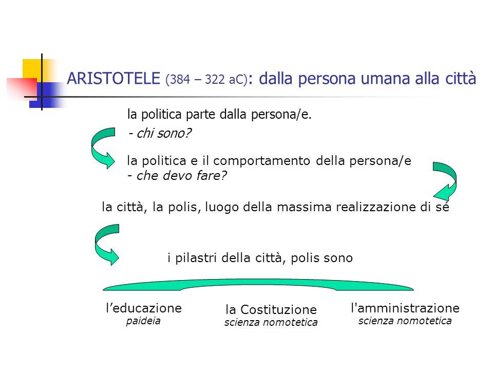 ARISTOTELE (384 – 322 aC) : dalla persona umana alla città la politica parte dalla persona/e. - chi sono? la politica e il comportamento della persona
