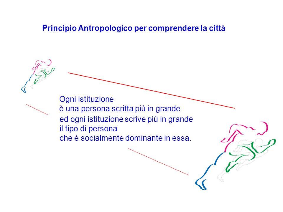 approccio antropologico al tema 1.