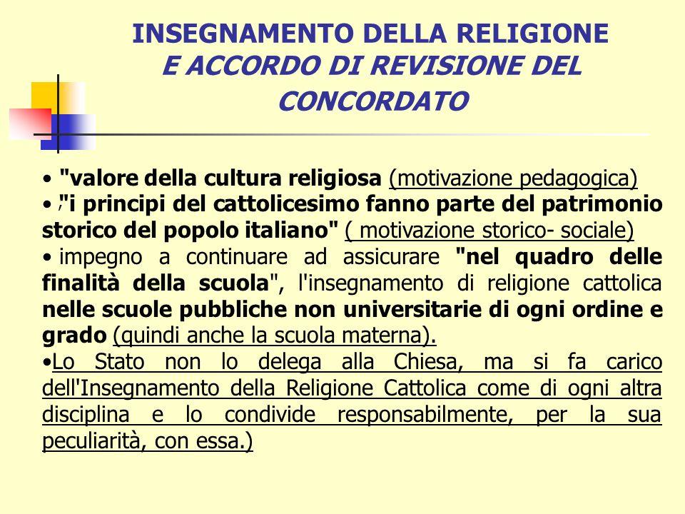 Articolo 9 2. La Repubblica Italiana, riconoscendo il valore della cultura religiosa e tenendo conto che i principi del cattolicesimo fanno parte del