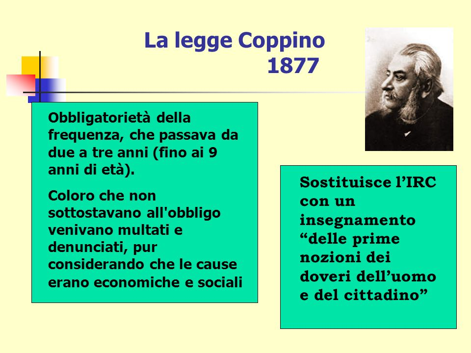 La legge Coppino 1877 Obbligatorietà della frequenza, che passava da due a tre anni (fino ai 9 anni di età).