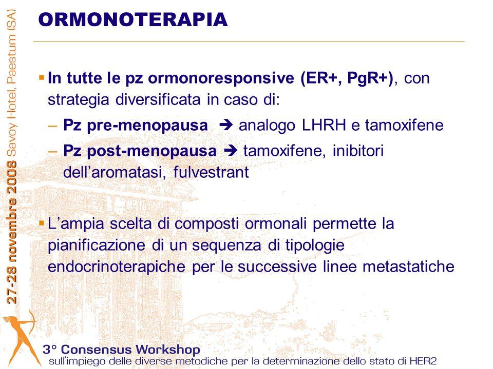 In tutte le pz ormonoresponsive (ER+, PgR+), con strategia diversificata in caso di: –Pz pre-menopausa analogo LHRH e tamoxifene –Pz post-menopausa ta