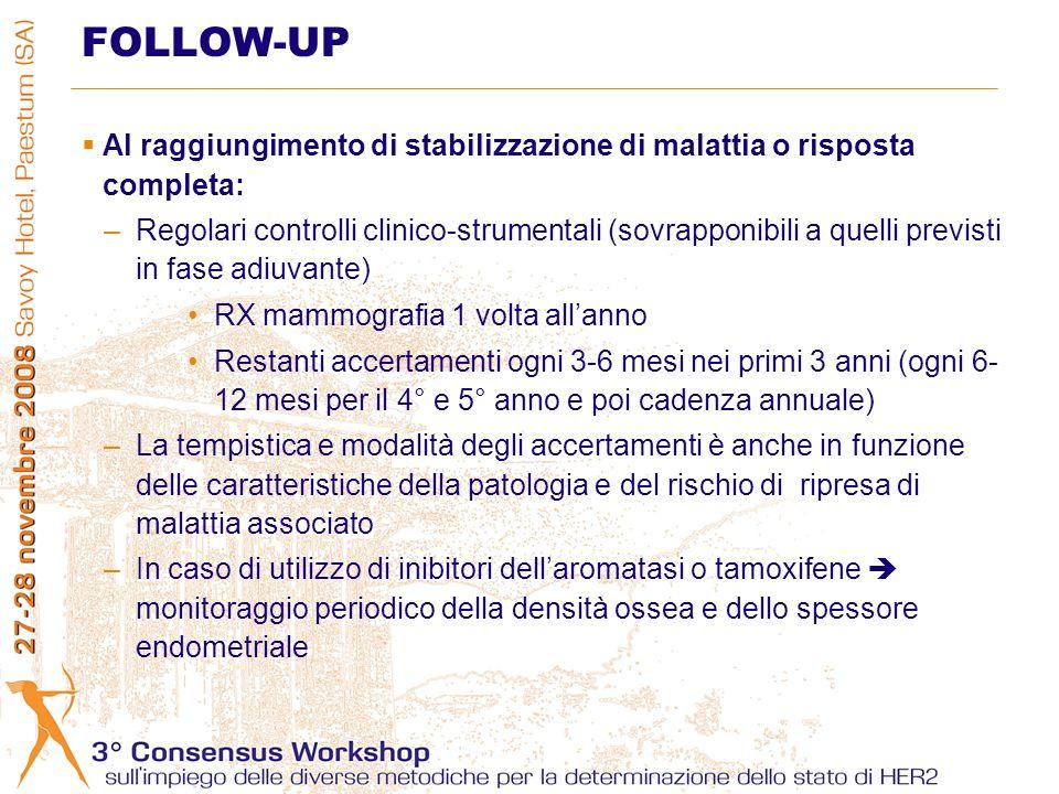 FOLLOW-UP Al raggiungimento di stabilizzazione di malattia o risposta completa: –Regolari controlli clinico-strumentali (sovrapponibili a quelli previ