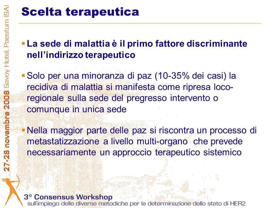 La sede di malattia è il primo fattore discriminante nellindirizzo terapeutico Solo per una minoranza di paz (10-35% dei casi) la recidiva di malattia
