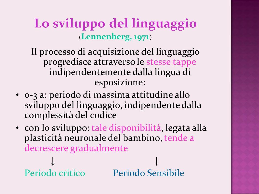 Questionario del linguaggio per i genitori (36-39 mesi) Dislessia evolutiva in pediatria, G.