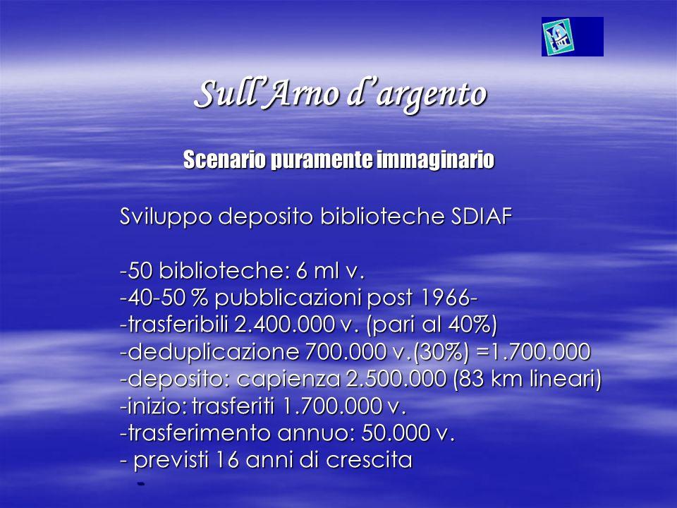 SullArno dargento Scenario puramente immaginario Sviluppo deposito biblioteche SDIAF -50 biblioteche: 6 ml v.