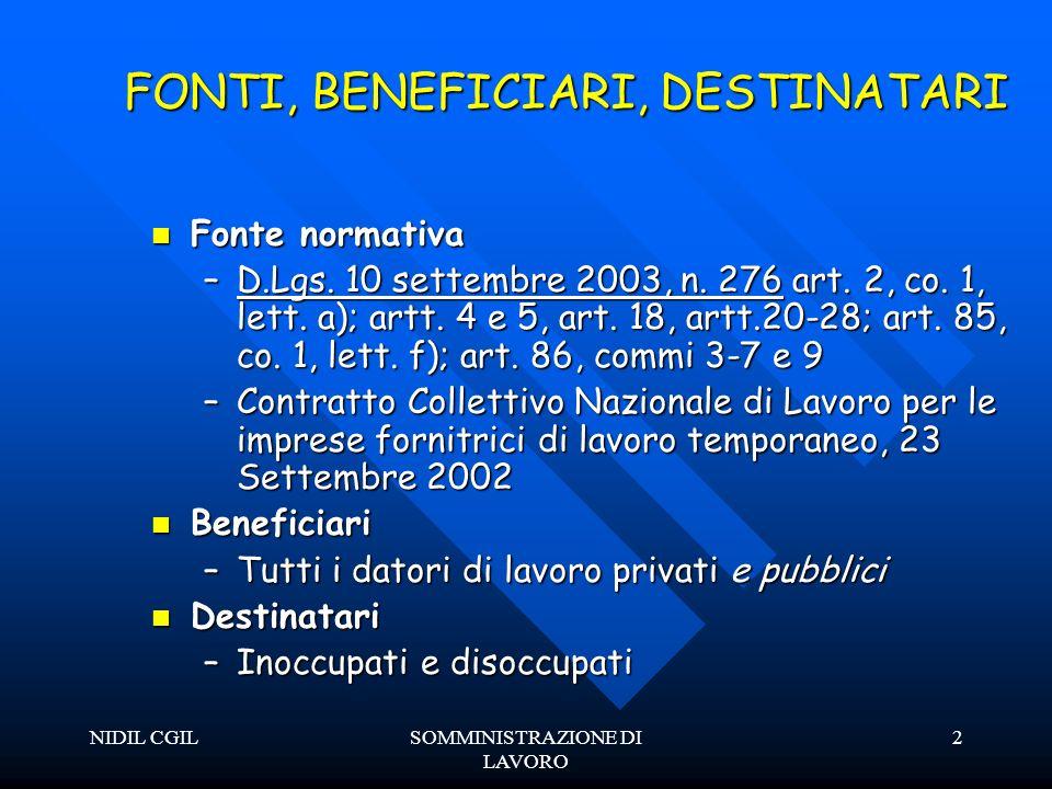 NIDIL CGILSOMMINISTRAZIONE DI LAVORO 2 FONTI, BENEFICIARI, DESTINATARI Fonte normativa Fonte normativa –D.Lgs.