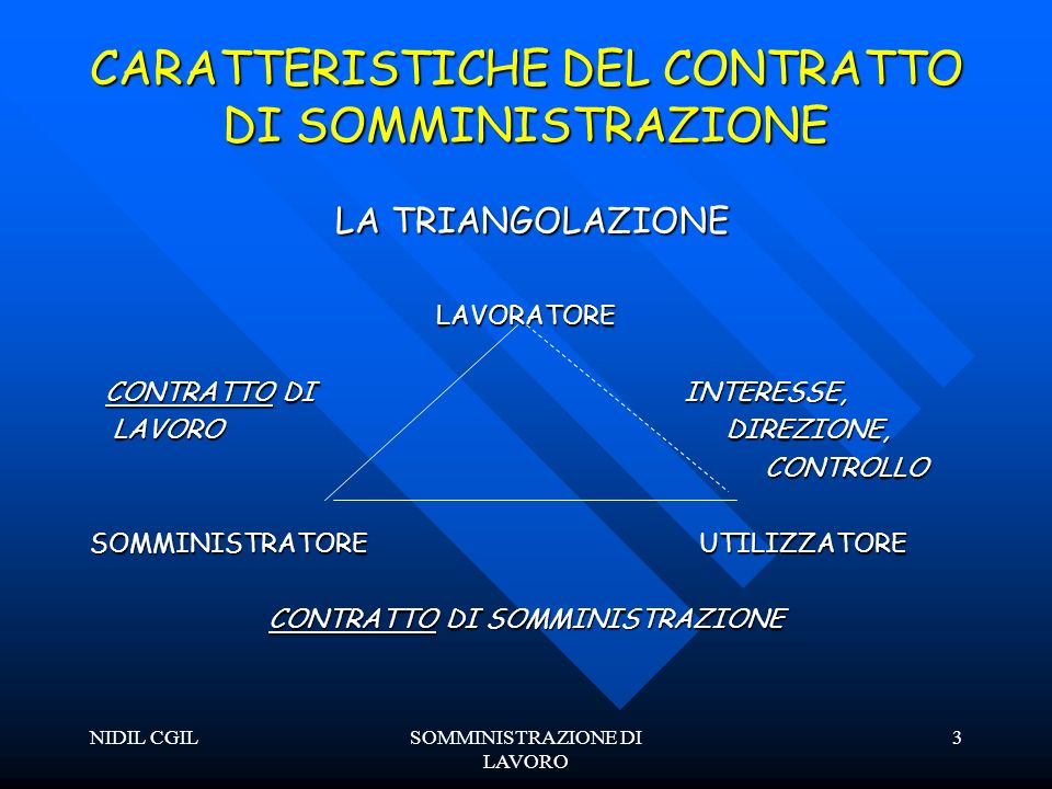 NIDIL CGILSOMMINISTRAZIONE DI LAVORO 3 CARATTERISTICHE DEL CONTRATTO DI SOMMINISTRAZIONE LA TRIANGOLAZIONE LA TRIANGOLAZIONELAVORATORE CONTRATTO DI INTERESSE, CONTRATTO DI INTERESSE, LAVORO DIREZIONE, LAVORO DIREZIONE, CONTROLLO CONTROLLO SOMMINISTRATORE UTILIZZATORE CONTRATTO DI SOMMINISTRAZIONE