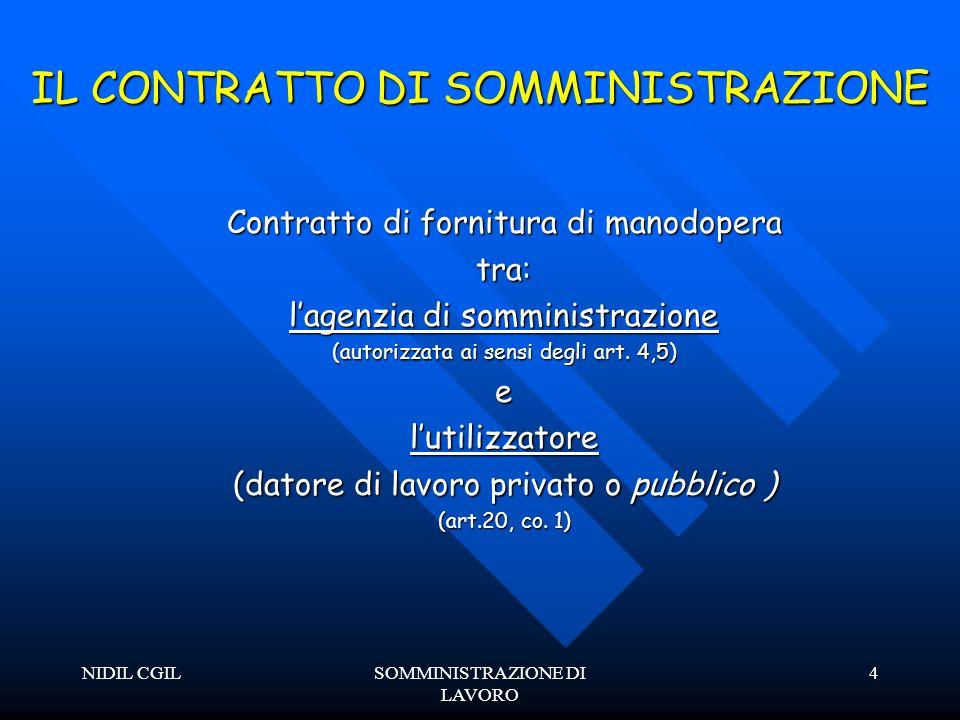 NIDIL CGILSOMMINISTRAZIONE DI LAVORO 4 IL CONTRATTO DI SOMMINISTRAZIONE Contratto di fornitura di manodopera tra: lagenzia di somministrazione (autorizzata ai sensi degli art.