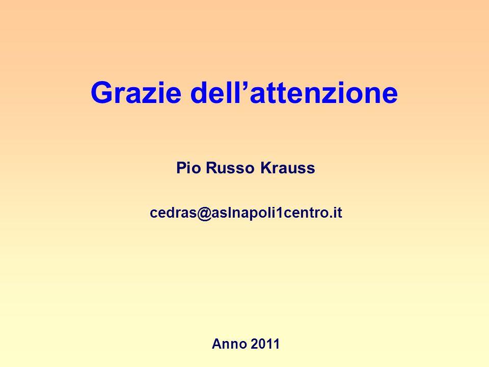 Grazie dellattenzione Pio Russo Krauss cedras@aslnapoli1centro.it Anno 2011