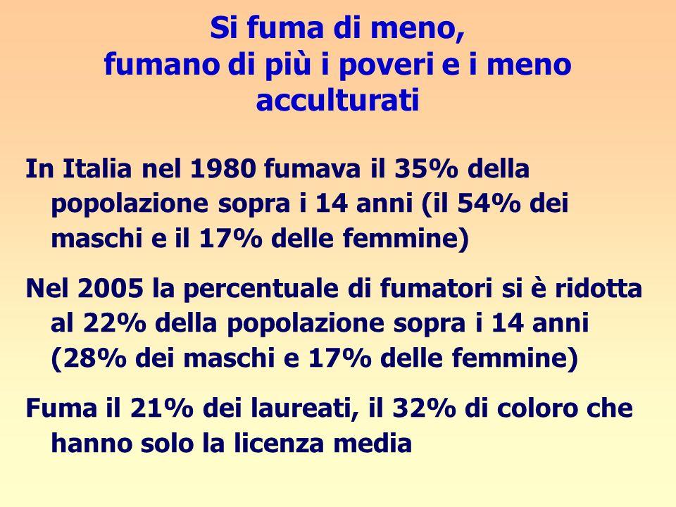 Si fuma di meno, fumano di più i poveri e i meno acculturati In Italia nel 1980 fumava il 35% della popolazione sopra i 14 anni (il 54% dei maschi e i