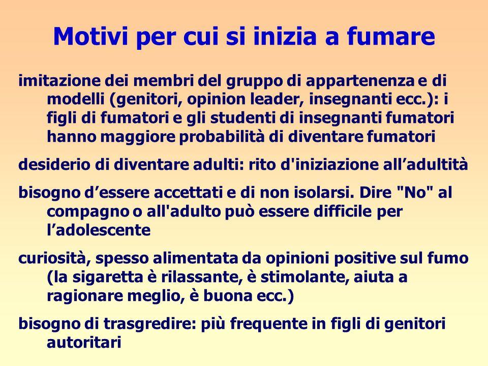 Motivi per cui si inizia a fumare imitazione dei membri del gruppo di appartenenza e di modelli (genitori, opinion leader, insegnanti ecc.): i figli d