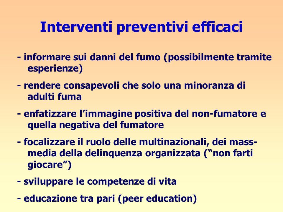 Interventi preventivi efficaci - informare sui danni del fumo (possibilmente tramite esperienze) - rendere consapevoli che solo una minoranza di adult