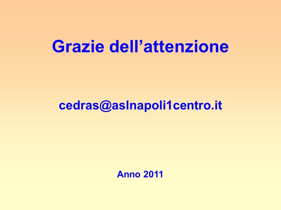Grazie dellattenzione cedras@aslnapoli1centro.it Anno 2011