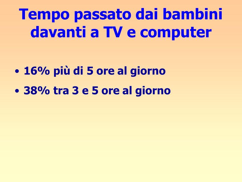Suggerimenti per un uso controllato della televisione e del computer 1.