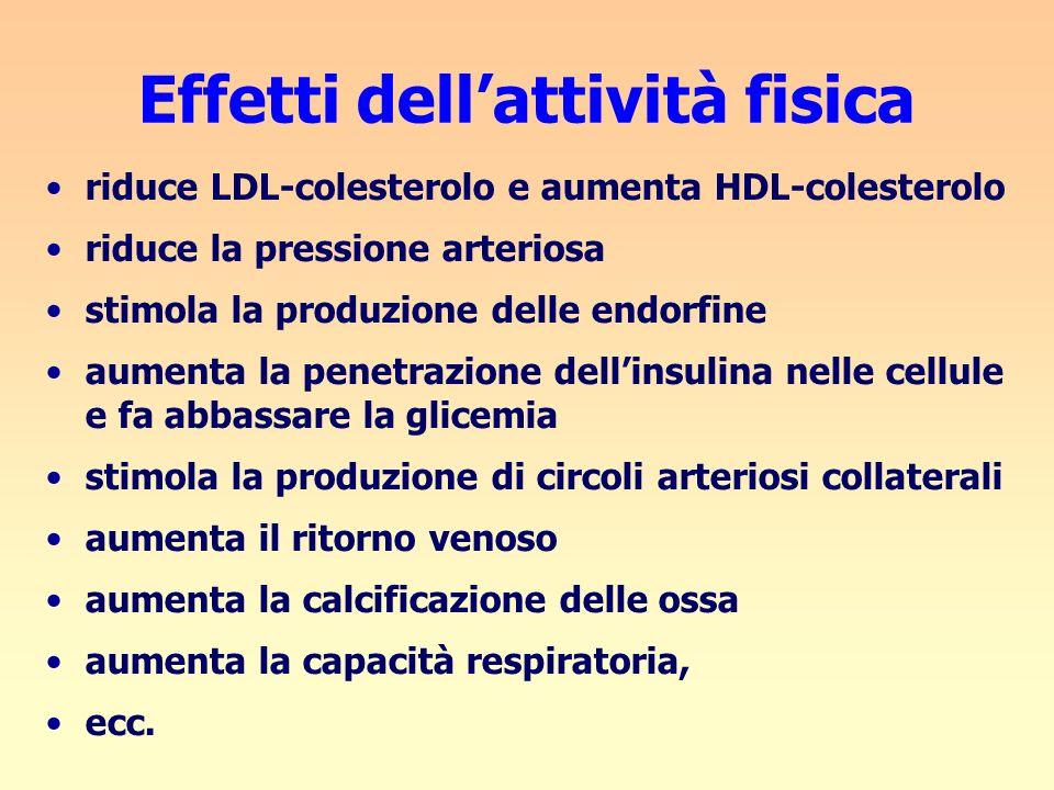 Effetti dellattività fisica riduce LDL-colesterolo e aumenta HDL-colesterolo riduce la pressione arteriosa stimola la produzione delle endorfine aumen