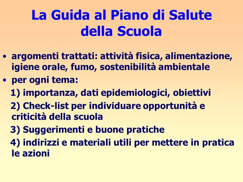 La Guida al Piano di Salute della Scuola argomenti trattati: attività fisica, alimentazione, igiene orale, fumo, sostenibilità ambientale per ogni tem