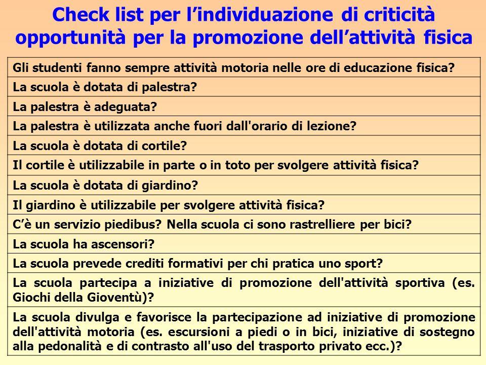 Check list per lindividuazione di criticità opportunità per la promozione dellattività fisica Gli studenti fanno sempre attività motoria nelle ore di