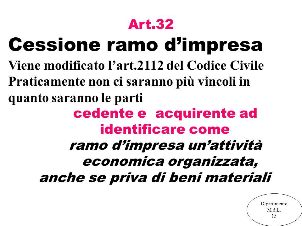 Art.32 Cessione ramo dimpresa Viene modificato lart.2112 del Codice Civile Praticamente non ci saranno più vincoli in quanto saranno le parti cedente